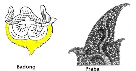 Badong dan Praba